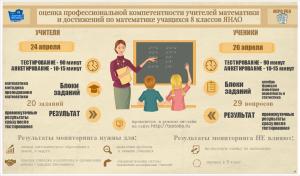 инфографика о мониторинге
